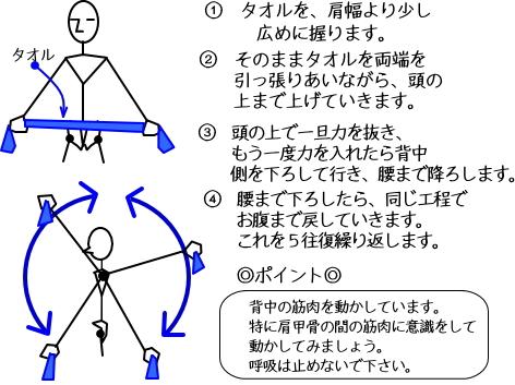 タオル回し(肩甲骨)