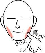 頭痛ケア8
