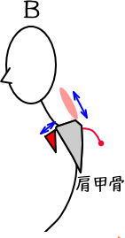 肩こりの図 棒人間2