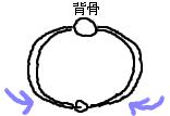 kokyu7